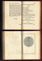 1757-Early-Russian-Science-Mathematical-Land-Surveying-Illustrated-183425764925-5