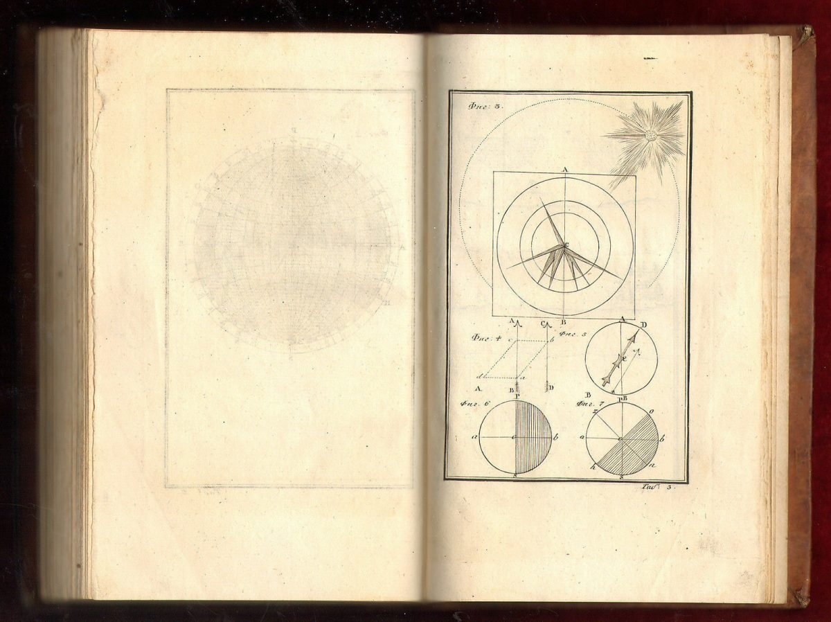 1757-Early-Russian-Science-Mathematical-Land-Surveying-Illustrated-183425764925-6