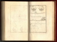 1757-Early-Russian-Science-Mathematical-Land-Surveying-Illustrated-183425764925-7