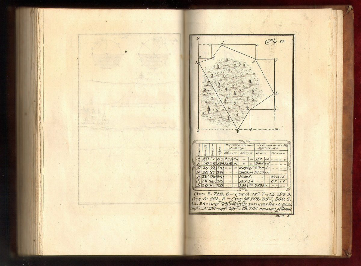 1757-Early-Russian-Science-Mathematical-Land-Surveying-Illustrated-183425764925-8
