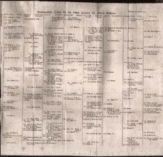 1824 Allgemeine Geschichte Vol 6 Von Rotteck German World History